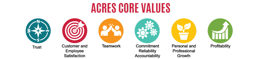 Acres Core Values